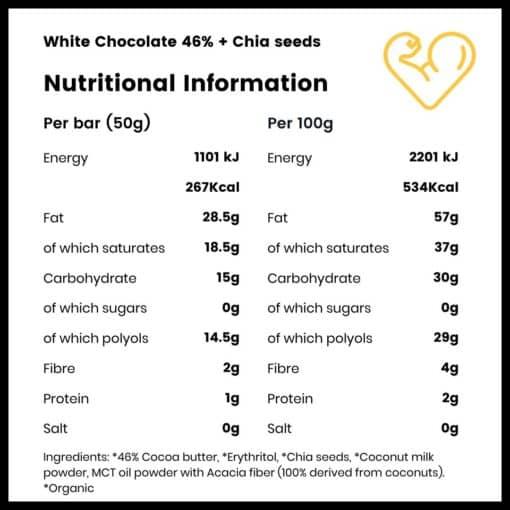 macros chocolat blanc cétogène